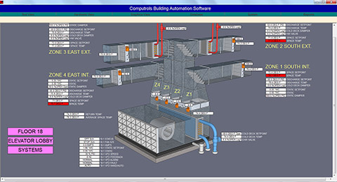CBAS Mechanical Controls