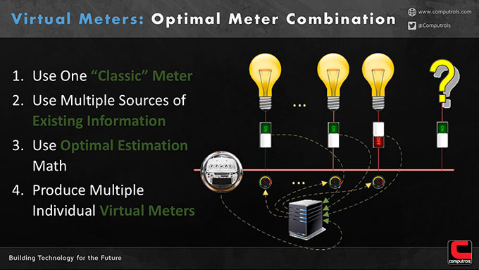 Optimal Virtual Metering - Slide 6