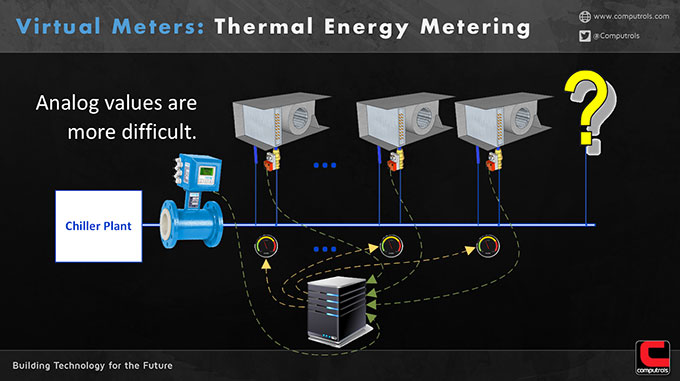 Optimal Virtual Metering - Slide 8